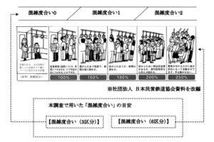 Train stress②